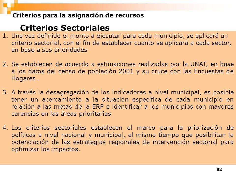 62 Criterios Sectoriales Criterios para la asignación de recursos 1.Una vez definido el monto a ejecutar para cada municipio, se aplicará un criterio