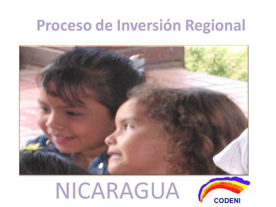 Proceso de Inversión Regional CODENI NICARAGUA