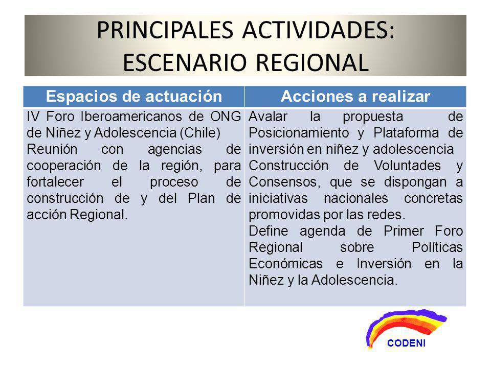 Espacios de actuaciónAcciones a realizar IV Foro Iberoamericanos de ONG de Niñez y Adolescencia (Chile) Reunión con agencias de cooperación de la región, para fortalecer el proceso de construcción de y del Plan de acción Regional.