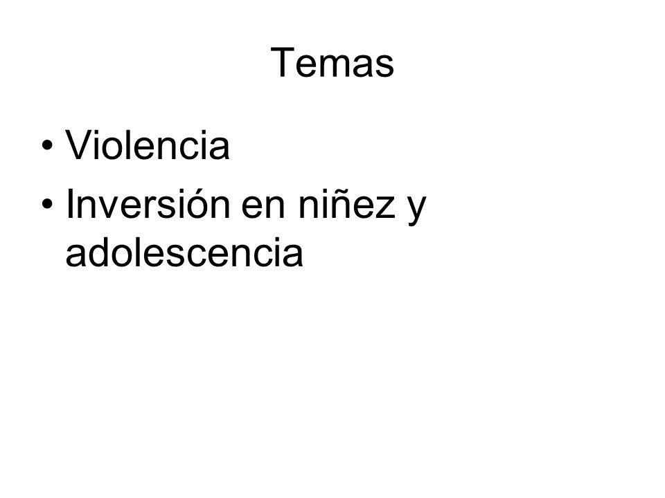 Temas Violencia Inversión en niñez y adolescencia