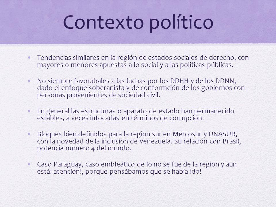 Contexto político Tendencias similares en la región de estados sociales de derecho, con mayores o menores apuestas a lo social y a las politicas públicas.
