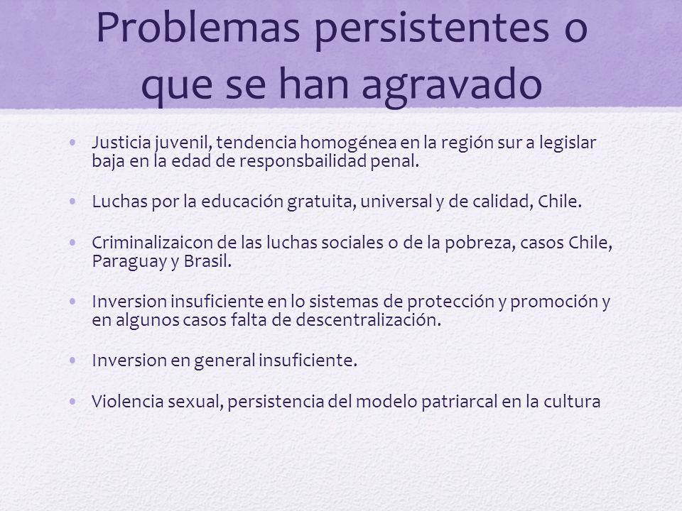 Problemas persistentes o que se han agravado Justicia juvenil, tendencia homogénea en la región sur a legislar baja en la edad de responsbailidad penal.