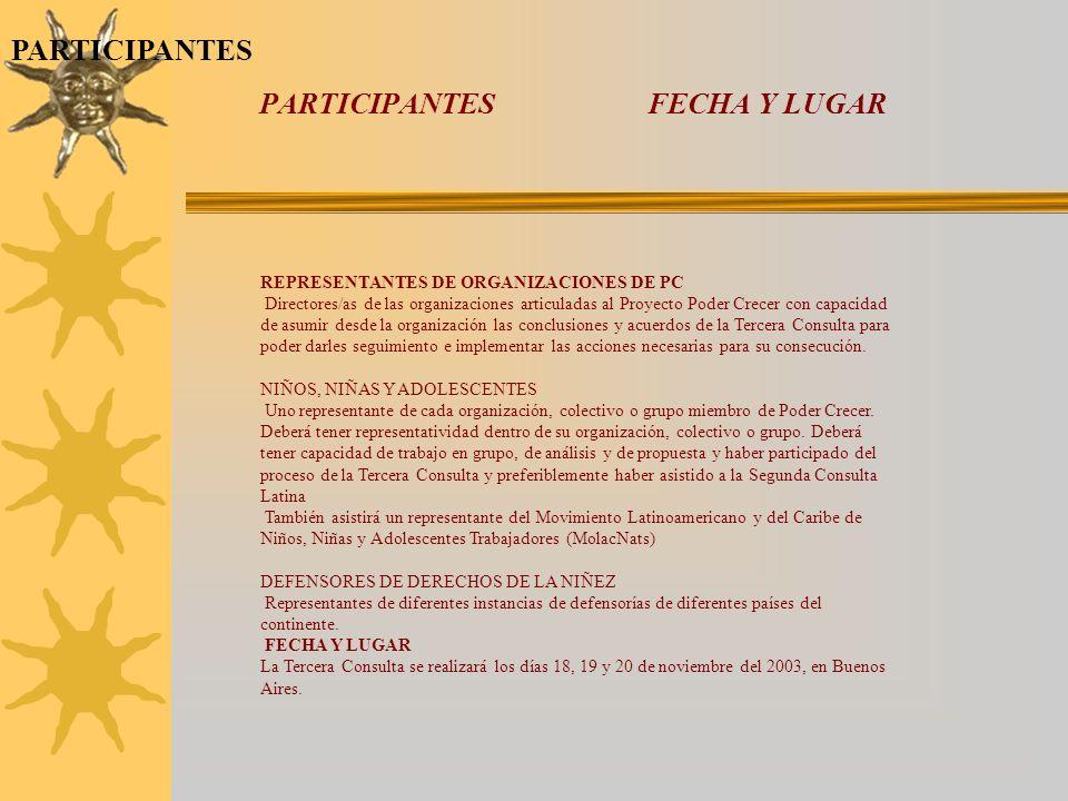 PARTICIPANTES FECHA Y LUGAR PARTICIPANTES REPRESENTANTES DE ORGANIZACIONES DE PC Directores/as de las organizaciones articuladas al Proyecto Poder Cre