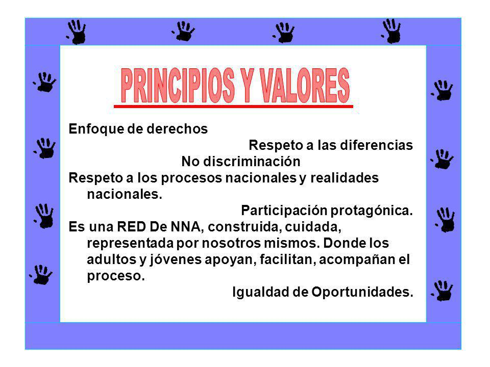 Enfoque de derechos Respeto a las diferencias No discriminación Respeto a los procesos nacionales y realidades nacionales. Participación protagónica.