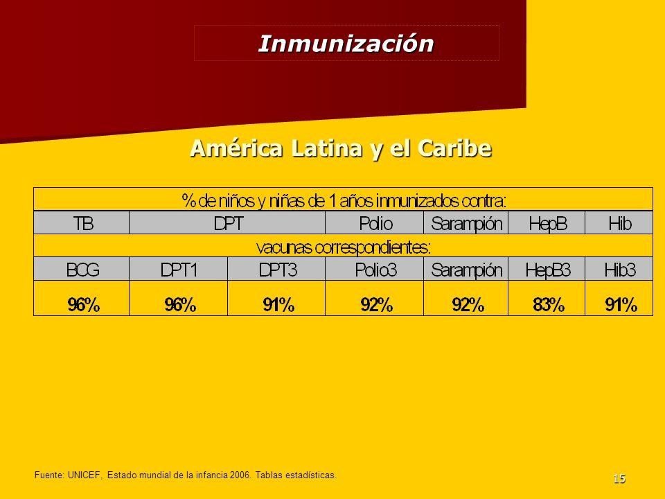 15 Inmunización Fuente: UNICEF, Estado mundial de la infancia 2006. Tablas estadísticas. América Latina y el Caribe