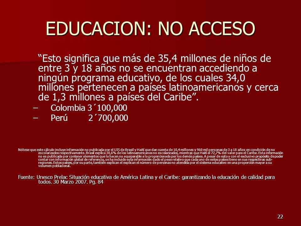 22 EDUCACION: NO ACCESO Esto significa que más de 35,4 millones de niños de entre 3 y 18 años no se encuentran accediendo a ningún programa educativo, de los cuales 34,0 millones pertenecen a países latinoamericanos y cerca de 1,3 millones a países del Caribe.