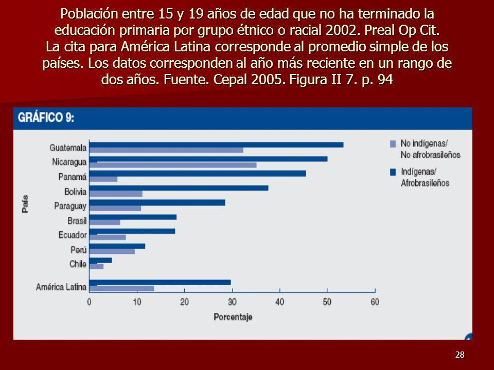 28 Población entre 15 y 19 años de edad que no ha terminado la educación primaria por grupo étnico o racial 2002. Preal Op Cit. La cita para América L