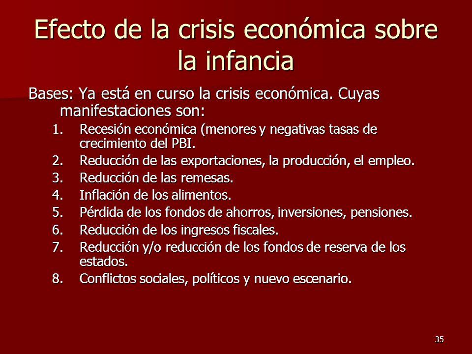 35 Efecto de la crisis económica sobre la infancia Bases: Ya está en curso la crisis económica. Cuyas manifestaciones son: 1.Recesión económica (menor
