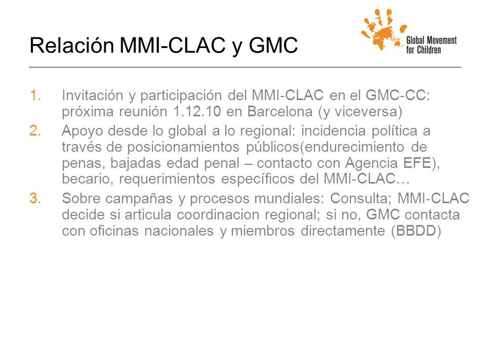 Relación MMI-CLAC y GMC 1.Invitación y participación del MMI-CLAC en el GMC-CC: próxima reunión 1.12.10 en Barcelona (y viceversa) 2.Apoyo desde lo global a lo regional: incidencia política a través de posicionamientos públicos(endurecimiento de penas, bajadas edad penal – contacto con Agencia EFE), becario, requerimientos específicos del MMI-CLAC… 3.Sobre campañas y procesos mundiales: Consulta; MMI-CLAC decide si articula coordinacion regional; si no, GMC contacta con oficinas nacionales y miembros directamente (BBDD)