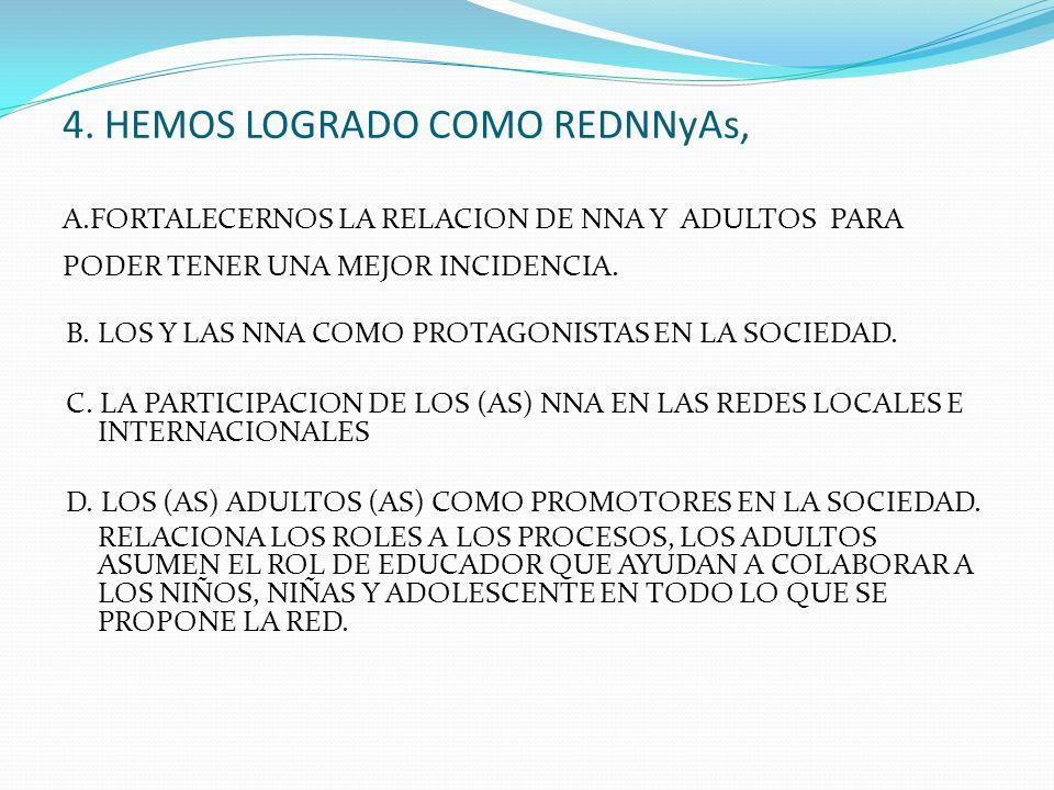 4. HEMOS LOGRADO COMO REDNNyAs, A.FORTALECERNOS LA RELACION DE NNA Y ADULTOS PARA PODER TENER UNA MEJOR INCIDENCIA. B. LOS Y LAS NNA COMO PROTAGONISTA