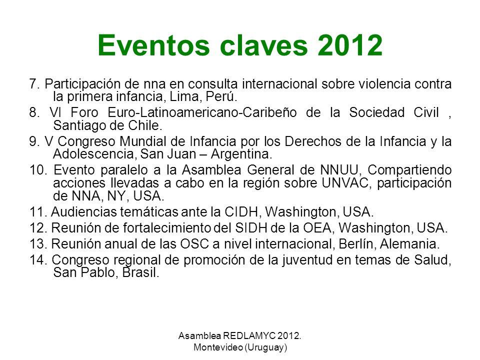 Eventos claves 2012 7. Participación de nna en consulta internacional sobre violencia contra la primera infancia, Lima, Perú. 8. VI Foro Euro-Latinoam