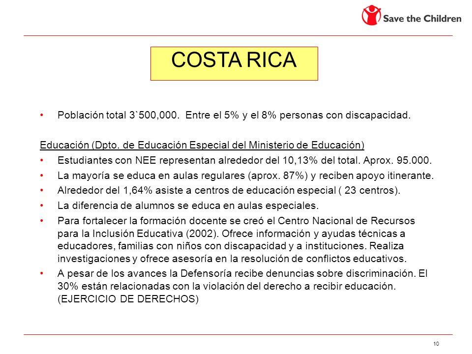 10 Población total 3`500,000. Entre el 5% y el 8% personas con discapacidad. Educación (Dpto. de Educación Especial del Ministerio de Educación) Estud