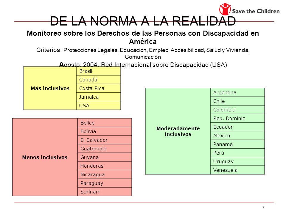 7 DE LA NORMA A LA REALIDAD Monitoreo sobre los Derechos de las Personas con Discapacidad en América Criterios: Protecciones Legales, Educación, Emple