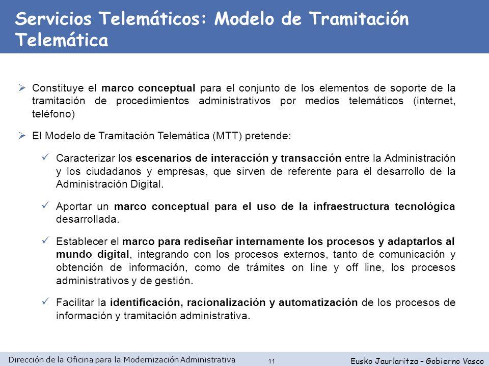 Dirección de la Oficina para la Modernización Administrativa Eusko Jaurlaritza – Gobierno Vasco 11 Constituye el marco conceptual para el conjunto de