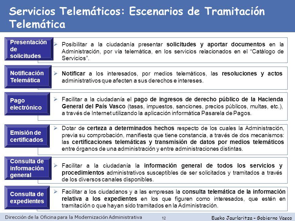 Dirección de la Oficina para la Modernización Administrativa Eusko Jaurlaritza – Gobierno Vasco 12 Presentación de solicitudes Posibilitar a la ciudad