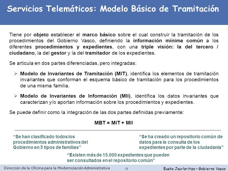 Dirección de la Oficina para la Modernización Administrativa Eusko Jaurlaritza – Gobierno Vasco 13 Tiene por objeto establecer el marco básico sobre e