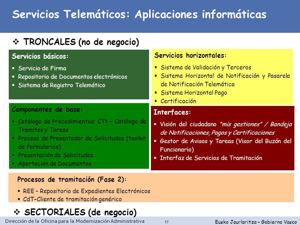 Dirección de la Oficina para la Modernización Administrativa Eusko Jaurlaritza – Gobierno Vasco 17 Servicios Telemáticos: Aplicaciones informáticas Se