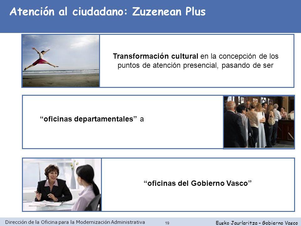 Dirección de la Oficina para la Modernización Administrativa Eusko Jaurlaritza – Gobierno Vasco 19 Transformación cultural en la concepción de los pun