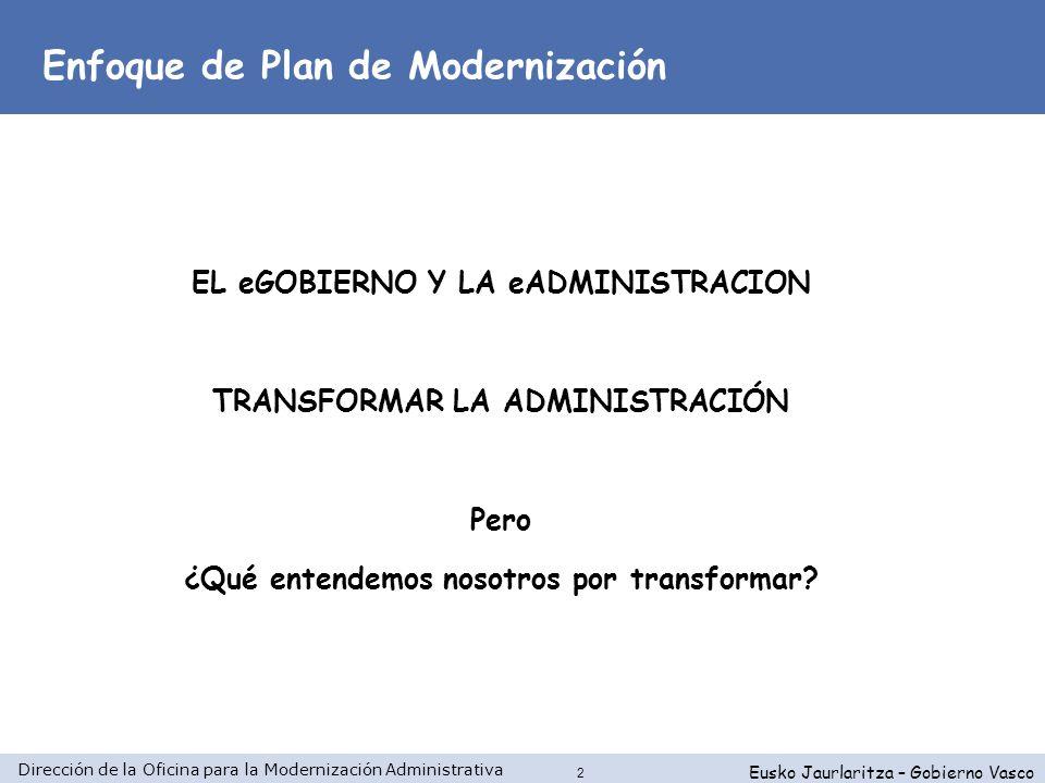 Dirección de la Oficina para la Modernización Administrativa Eusko Jaurlaritza – Gobierno Vasco 2 Enfoque de Plan de Modernización EL eGOBIERNO Y LA e
