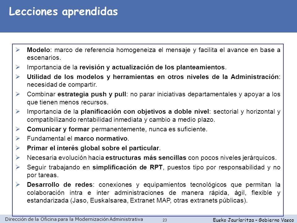 Dirección de la Oficina para la Modernización Administrativa Eusko Jaurlaritza – Gobierno Vasco 23 Modelo: marco de referencia homogeneiza el mensaje