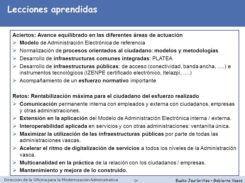 Dirección de la Oficina para la Modernización Administrativa Eusko Jaurlaritza – Gobierno Vasco 24 Aciertos: Avance equilibrado en las diferentes área