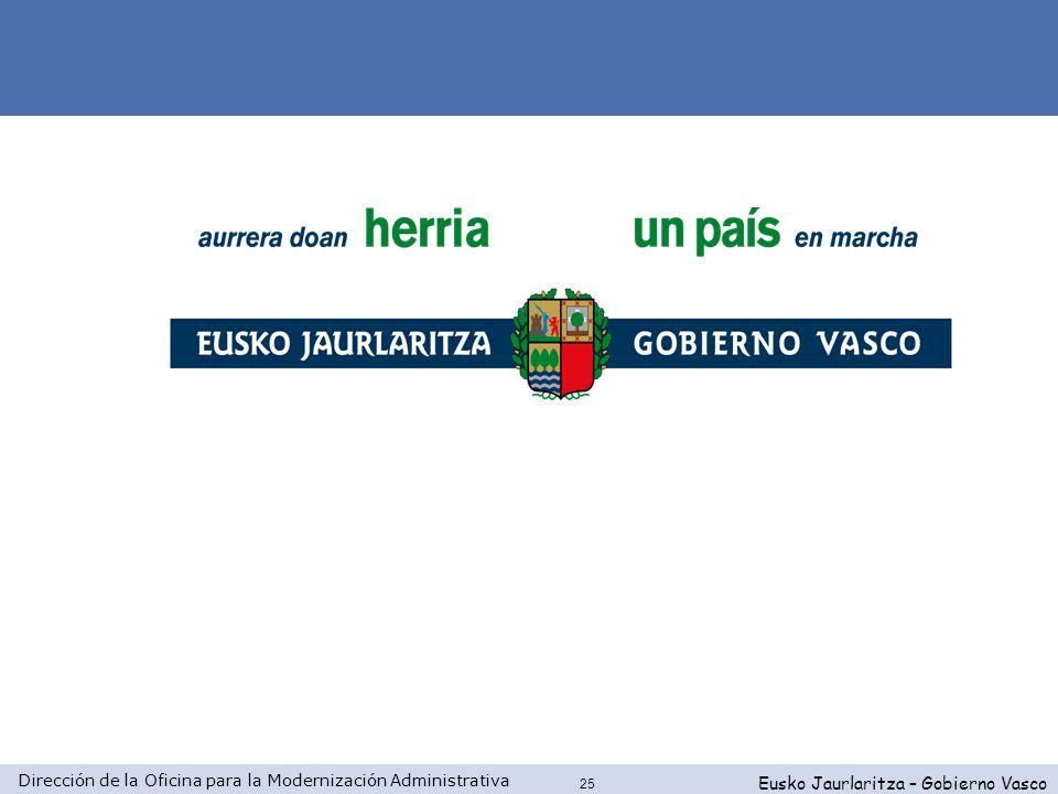 Dirección de la Oficina para la Modernización Administrativa Eusko Jaurlaritza – Gobierno Vasco 25