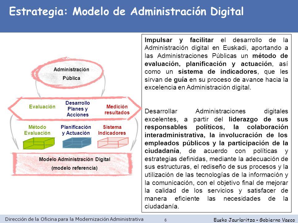 Dirección de la Oficina para la Modernización Administrativa Eusko Jaurlaritza – Gobierno Vasco 7 Modelo de Administración Digital Rojo: elementos de contexto Gris: referentes base para la evaluación