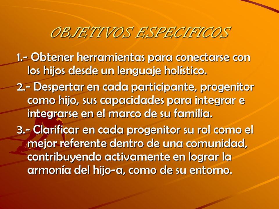 OBJETIVOS ESPECIFICOS 1.- Obtener herramientas para conectarse con los hijos desde un lenguaje holístico. 2.- Despertar en cada participante, progenit