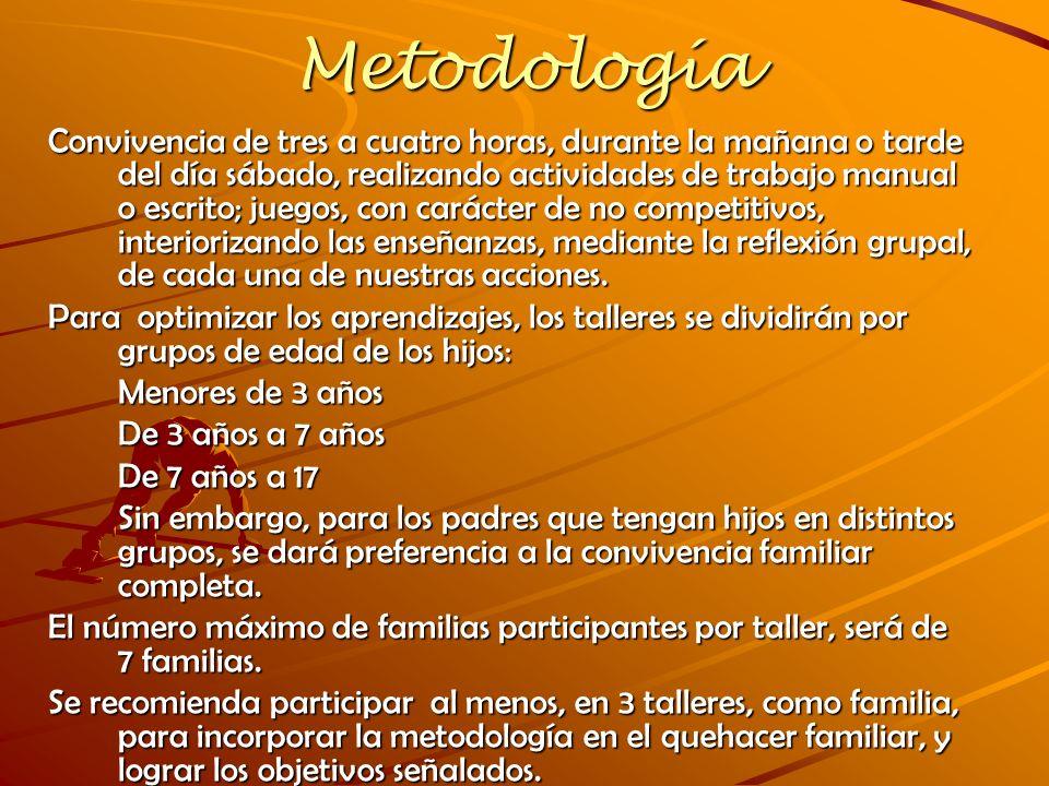 Metodología Convivencia de tres a cuatro horas, durante la mañana o tarde del día sábado, realizando actividades de trabajo manual o escrito; juegos,