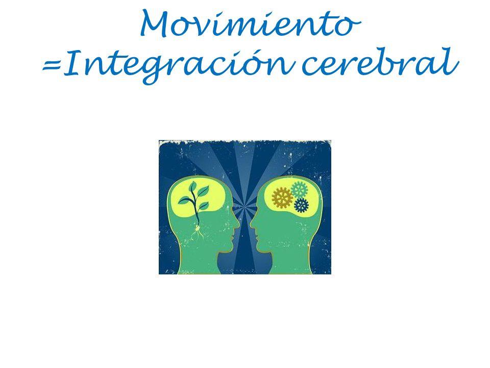 Movimiento =Integración cerebral