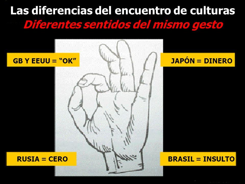 1 Las diferencias del encuentro de culturas Diferentes sentidos del mismo gesto GB Y EEUU = OKJAPÓN = DINERO RUSIA = CEROBRASIL = INSULTO