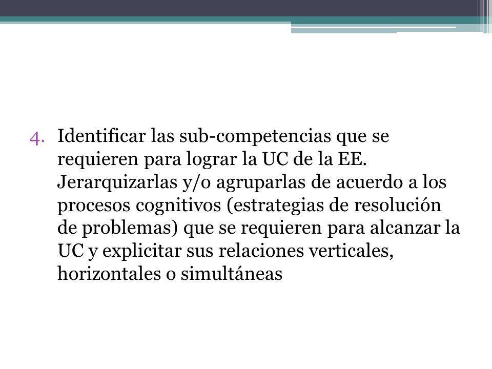 4.Identificar las sub-competencias que se requieren para lograr la UC de la EE. Jerarquizarlas y/o agruparlas de acuerdo a los procesos cognitivos (es