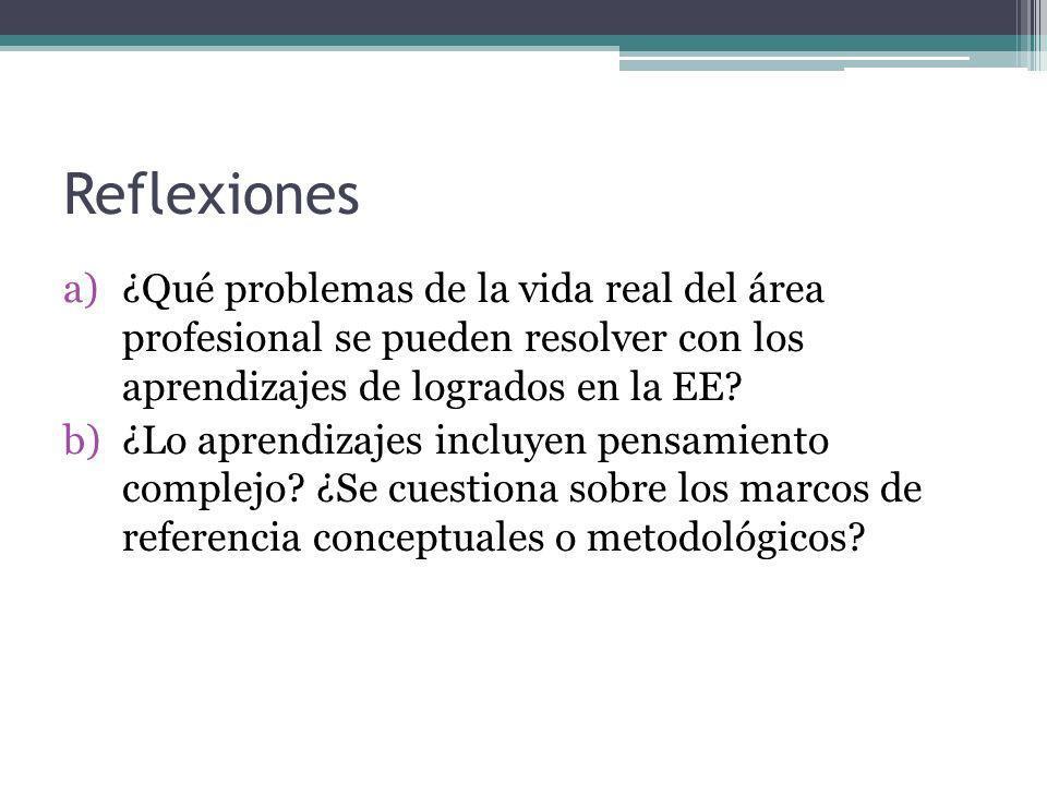 Reflexiones a)¿Qué problemas de la vida real del área profesional se pueden resolver con los aprendizajes de logrados en la EE? b)¿Lo aprendizajes inc