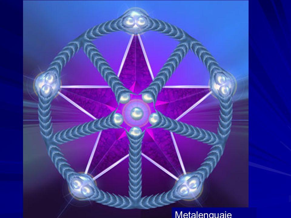 Los 5 sólidos platónicos y su significado Sólidos Platónicos ElementoColorClave Ayuda para El tetraedro 4 caras triangulares FuegoRojoAmor Conectarse al Ser superior El hexaedro 6 caras cuadradas TierraVerdeVoluntad Equilibrio energético El octaedro 8 caras triangulares AireAmarilloSabiduría Revelación de la sagrada misión El dodecaedro 12 caras pentagonales Éter,pranaVioleta Conciencia Planetaria Conexión con el planeta El icosaedro 20 caras triangulares AguaAzul Conciencia Cósmica Expansión de la conciencia La esfera Todo Energía universal NaranjaDorado Conciencia Divina