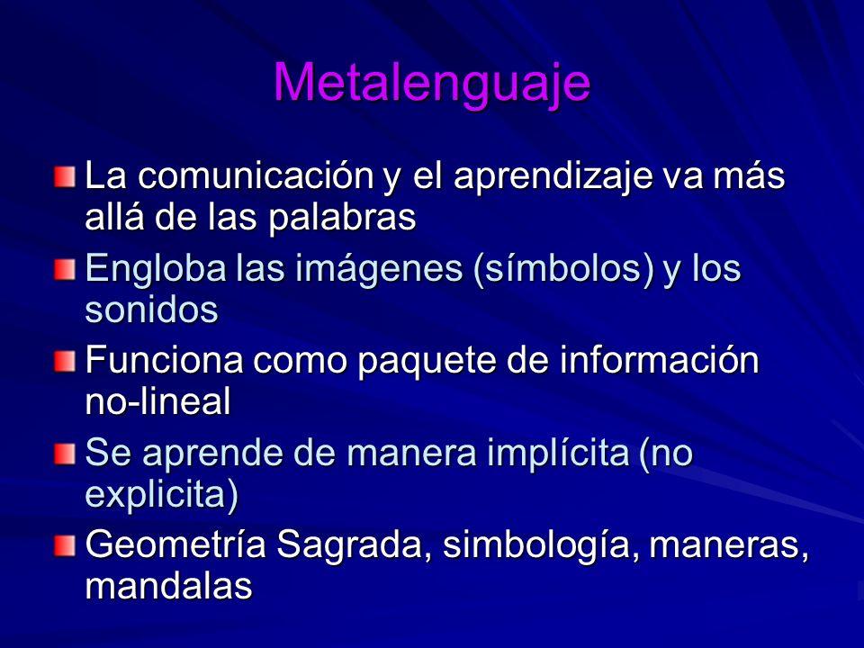 Metalenguaje La comunicación y el aprendizaje va más allá de las palabras Engloba las imágenes (símbolos) y los sonidos Funciona como paquete de información no-lineal Se aprende de manera implícita (no explicita) Geometría Sagrada, simbología, maneras, mandalas