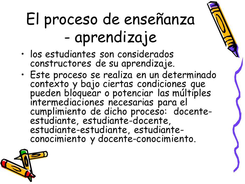 El proceso de enseñanza - aprendizaje los estudiantes son considerados constructores de su aprendizaje. Este proceso se realiza en un determinado cont