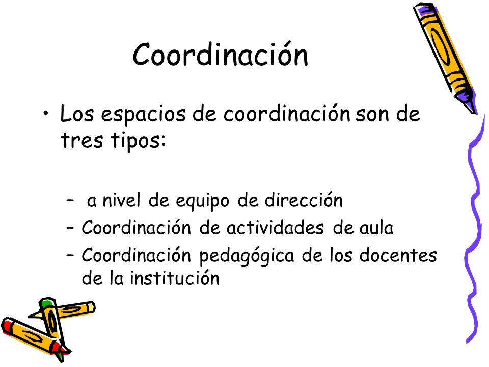 Coordinación Los espacios de coordinación son de tres tipos: – a nivel de equipo de dirección –Coordinación de actividades de aula –Coordinación pedag