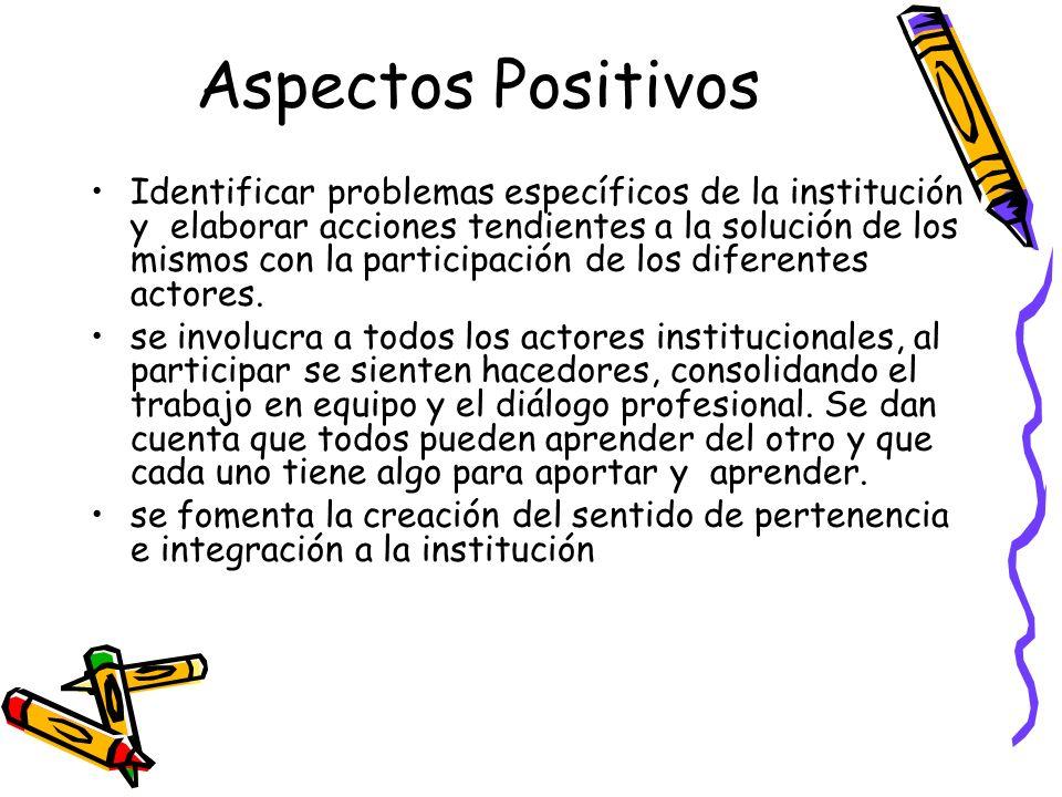 Aspectos Positivos Identificar problemas específicos de la institución y elaborar acciones tendientes a la solución de los mismos con la participación