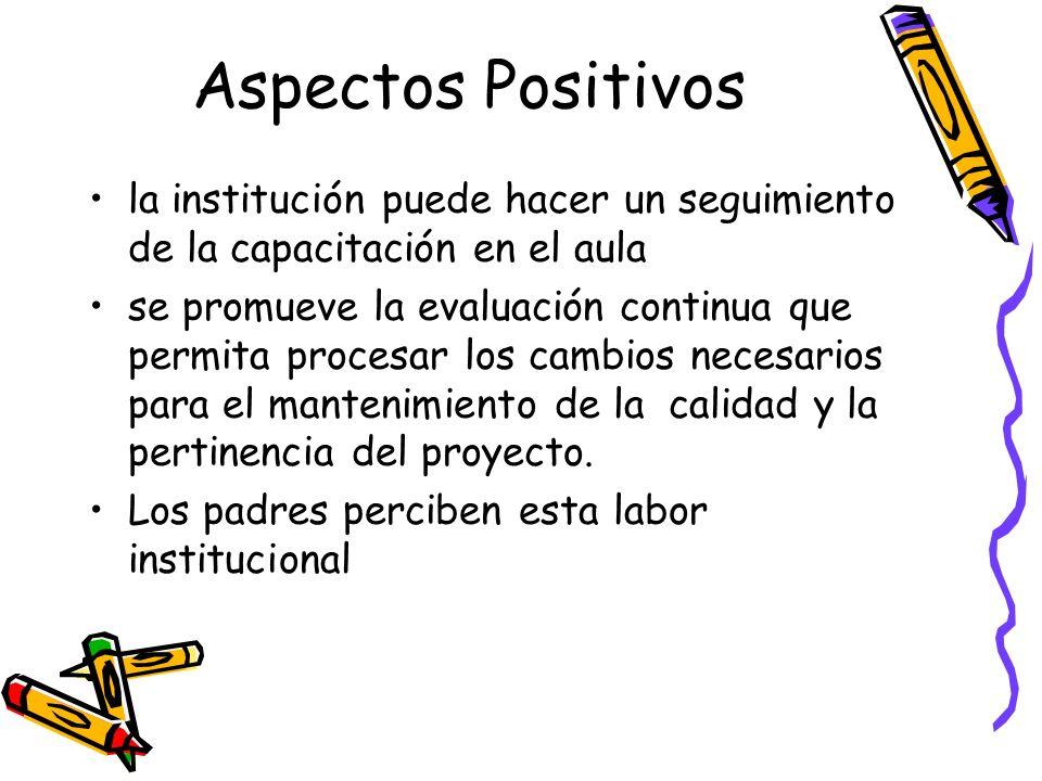 Aspectos Positivos la institución puede hacer un seguimiento de la capacitación en el aula se promueve la evaluación continua que permita procesar los