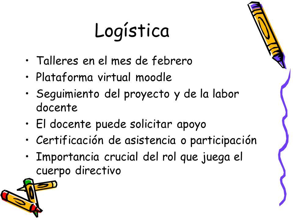 Logística Talleres en el mes de febrero Plataforma virtual moodle Seguimiento del proyecto y de la labor docente El docente puede solicitar apoyo Cert