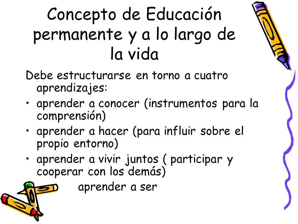 Concepto de Educación permanente y a lo largo de la vida Debe estructurarse en torno a cuatro aprendizajes: aprender a conocer (instrumentos para la c
