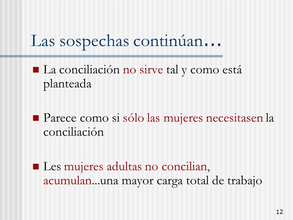 12 Las sospechas continúan... La conciliación no sirve tal y como está planteada Parece como si sólo las mujeres necesitasen la conciliación Les mujer