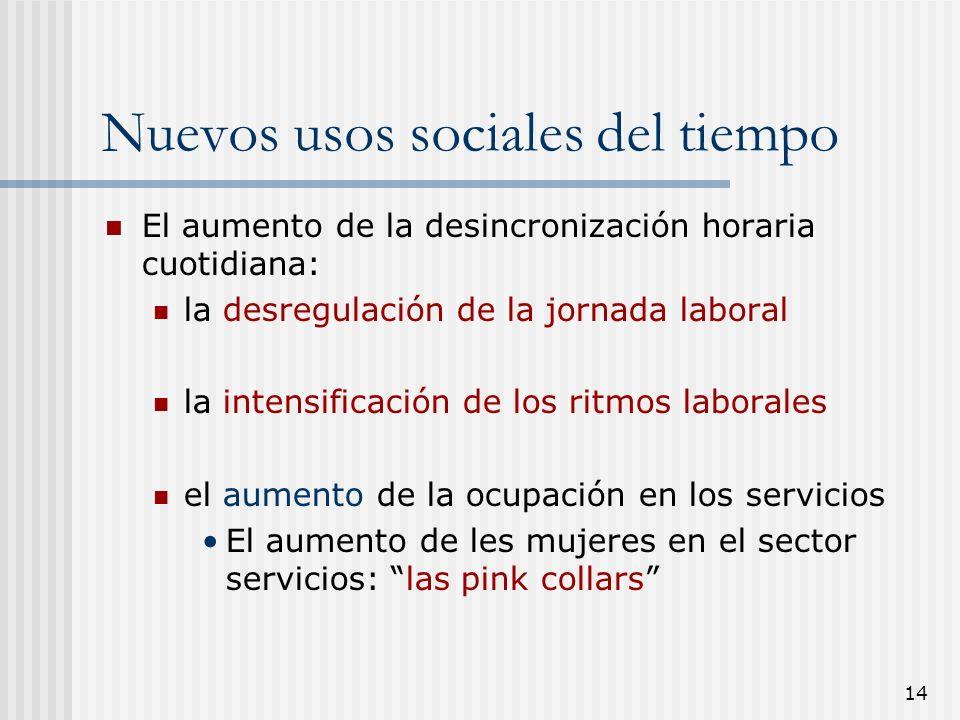 14 Nuevos usos sociales del tiempo El aumento de la desincronización horaria cuotidiana: la desregulación de la jornada laboral la intensificación de