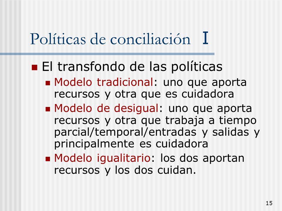 15 Políticas de conciliación I El transfondo de las políticas Modelo tradicional: uno que aporta recursos y otra que es cuidadora Modelo de desigual: