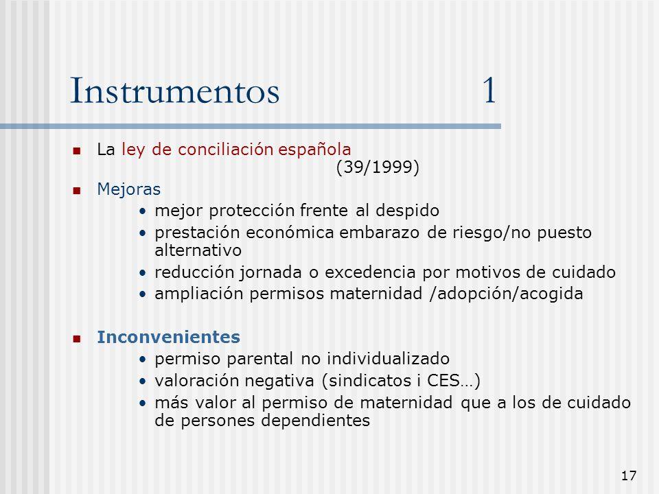 17 Instrumentos 1 La ley de conciliación española (39/1999) Mejoras mejor protección frente al despido prestación económica embarazo de riesgo/no pues