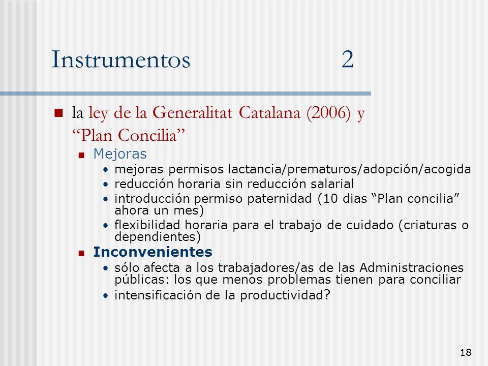 18 Instrumentos 2 la ley de la Generalitat Catalana (2006) y Plan Concilia Mejoras mejoras permisos lactancia/prematuros/adopción/acogida reducción ho