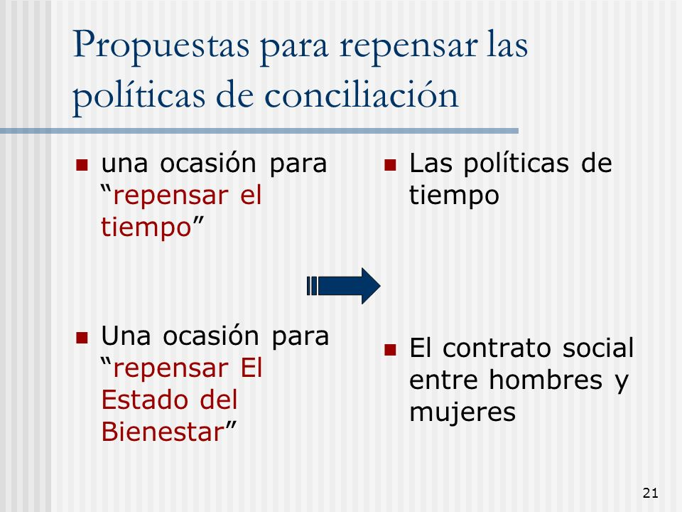 21 Propuestas para repensar las políticas de conciliación una ocasión pararepensar el tiempo Una ocasión pararepensar El Estado del Bienestar Las polí