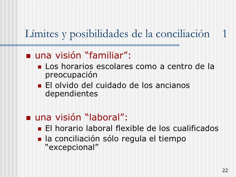 22 Límites y posibilidades de la conciliación 1 una visión familiar: Los horarios escolares como a centro de la preocupación El olvido del cuidado de