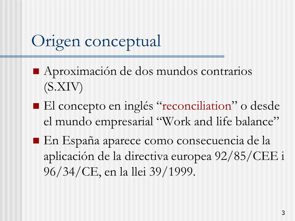 3 Origen conceptual Aproximación de dos mundos contrarios (S.XIV) El concepto en inglés reconciliation o desde el mundo empresarial Work and life bala