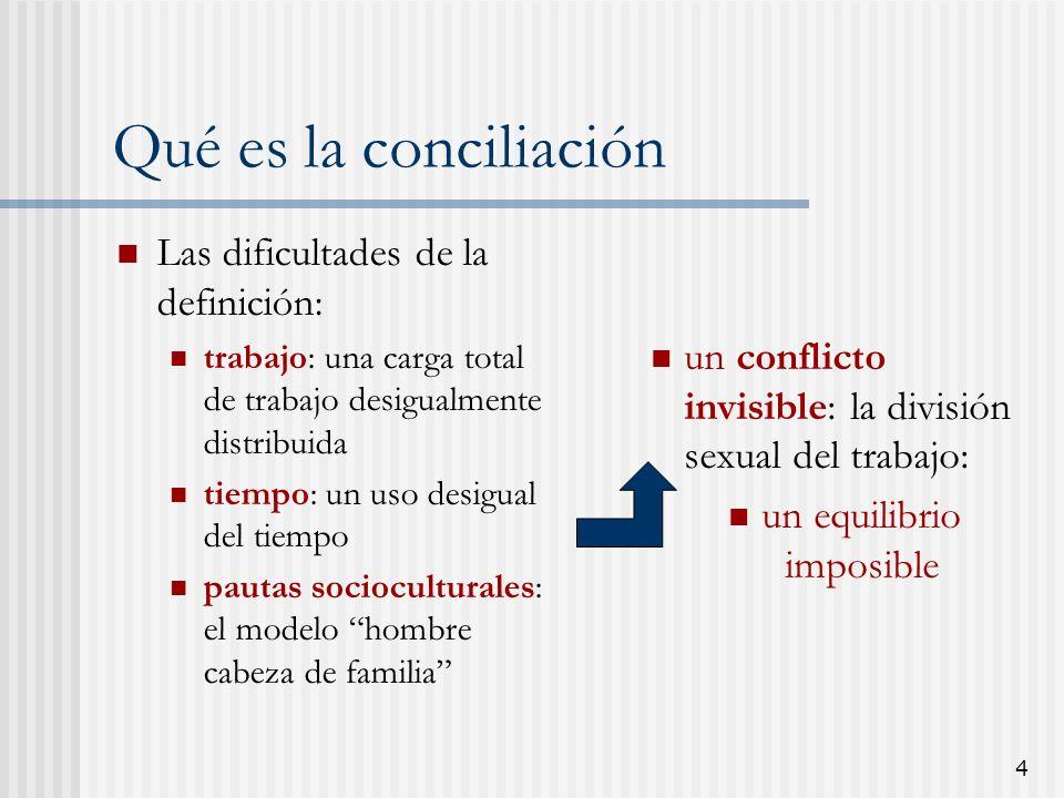 4 Qué es la conciliación Las dificultades de la definición: trabajo: una carga total de trabajo desigualmente distribuida tiempo: un uso desigual del